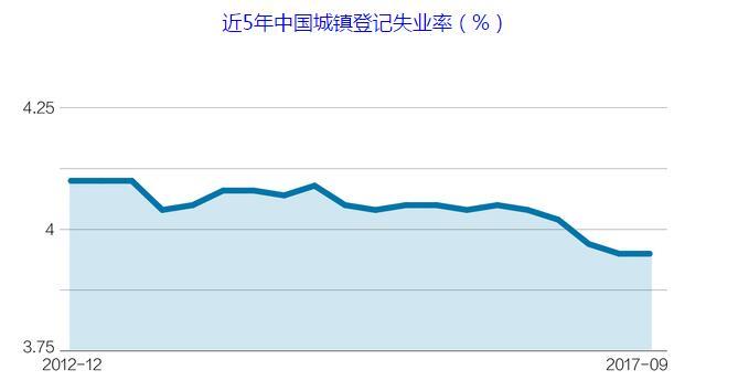 中国gdp预测_中国gdp增长图片